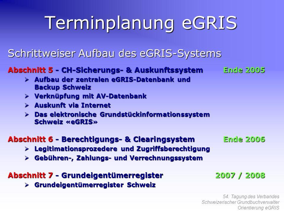 54. Tagung des Verbandes Schweizerischer Grundbuchverwalter Orientierung eGRIS Terminplanung eGRIS Abschnitt 5 - CH-Sicherungs- & AuskunftssystemEnde