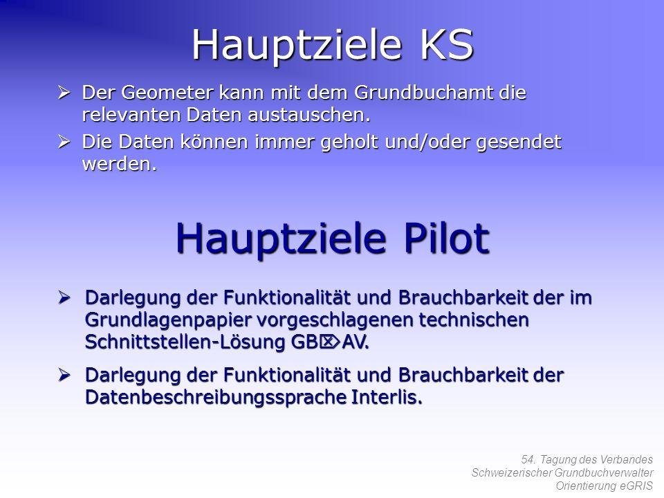 54. Tagung des Verbandes Schweizerischer Grundbuchverwalter Orientierung eGRIS Hauptziele KS Der Geometer kann mit dem Grundbuchamt die relevanten Dat