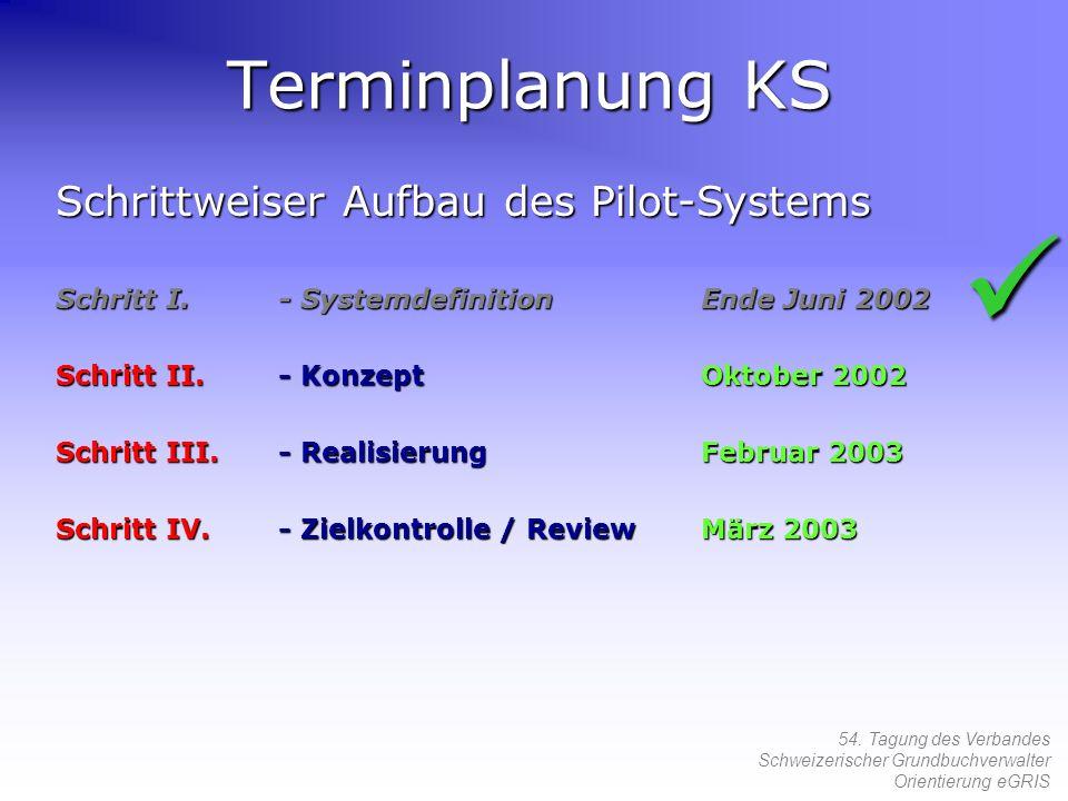 54. Tagung des Verbandes Schweizerischer Grundbuchverwalter Orientierung eGRIS Terminplanung KS Schritt I. - SystemdefinitionEnde Juni 2002 Schritt II