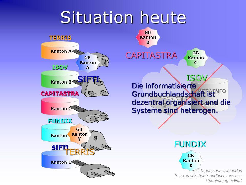 54. Tagung des Verbandes Schweizerischer Grundbuchverwalter Orientierung eGRIS eGRIS METAINFO Situation heute TERRIS Kanton A ISOV Kanton B CAPITASTRA