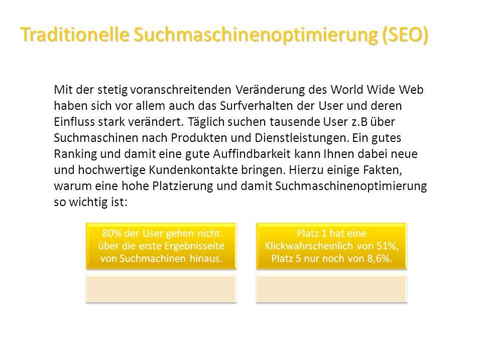 Mit der stetig voranschreitenden Veränderung des World Wide Web haben sich vor allem auch das Surfverhalten der User und deren Einfluss stark veränder