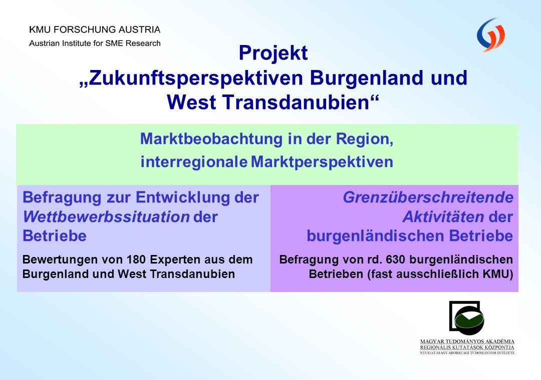 Kooperationsformen Gegenwärtige und angestrebte Kooperationsformen burgenländischer KMU, nach Kooperationsstatus, Unternehmen in Prozent