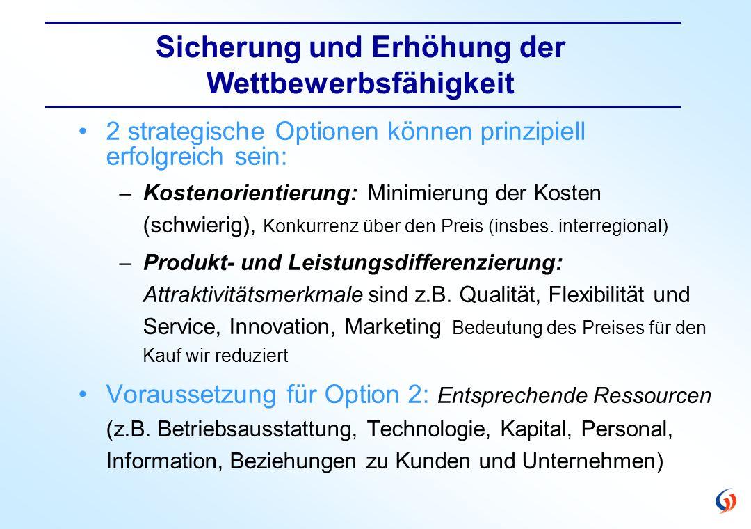 Sicherung und Erhöhung der Wettbewerbsfähigkeit 2 strategische Optionen können prinzipiell erfolgreich sein: –Kostenorientierung: Minimierung der Kosten (schwierig), Konkurrenz über den Preis (insbes.