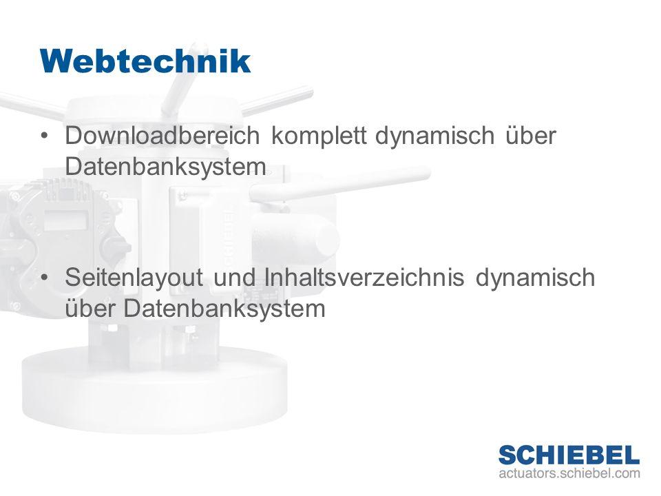Webtechnik Downloadbereich komplett dynamisch über Datenbanksystem Seitenlayout und Inhaltsverzeichnis dynamisch über Datenbanksystem