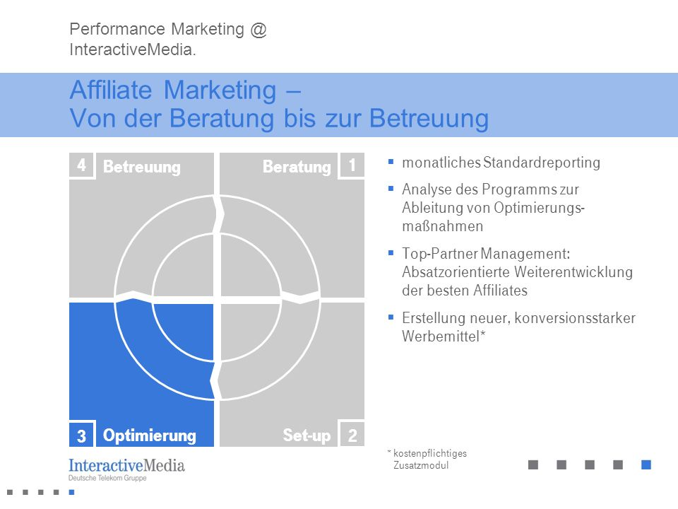 Affiliate Marketing – Von der Beratung bis zur Betreuung monatliches Standardreporting Analyse des Programms zur Ableitung von Optimierungs- maßnahmen
