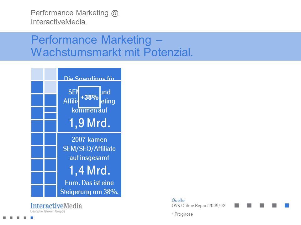 Performance Marketing – Wachstumsmarkt mit Potenzial. Die Spendings für klassische Online- werbung betragen 2,1 Mrd. Euro im Jahr 2009*. SEM/SEO- und