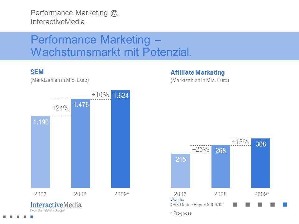 Performance Marketing – Wachstumsmarkt mit Potenzial. Quelle: OVK Online-Report 2009/02 * Prognose Performance Marketing @ InteractiveMedia. SEM (Mark