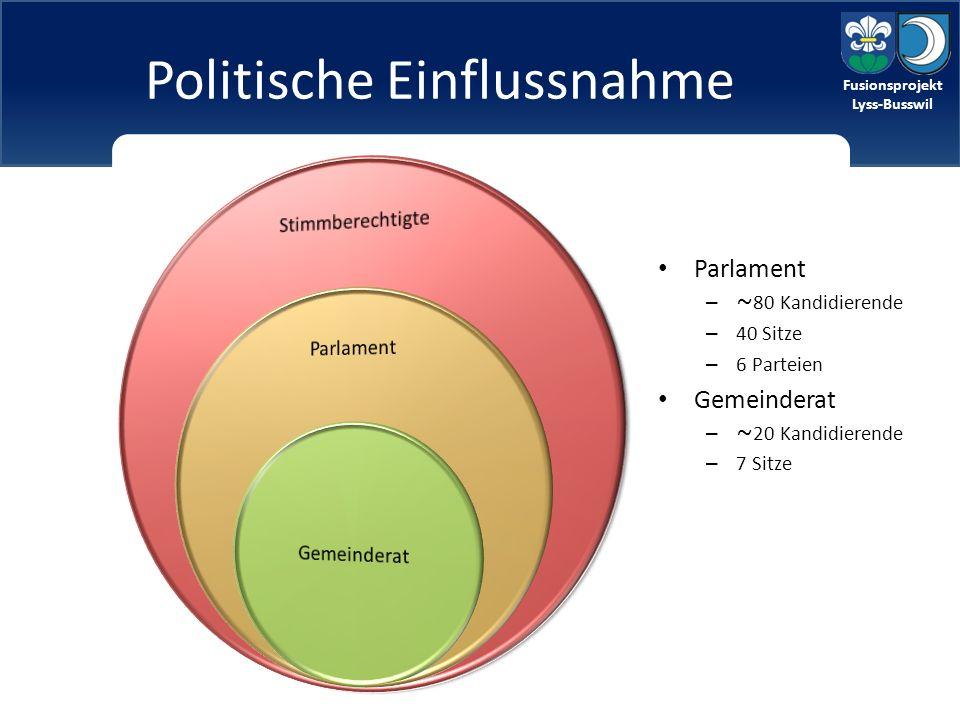 Fusionsprojekt Lyss-Busswil Fusionsprojekt Lyss-Busswil Politische Einflussnahme Parlament – ~ 80 Kandidierende – 40 Sitze – 6 Parteien Gemeinderat – ~ 20 Kandidierende – 7 Sitze