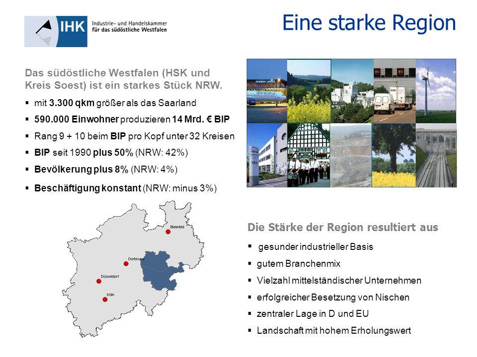 Das südöstliche Westfalen (HSK und Kreis Soest) ist ein starkes Stück NRW.