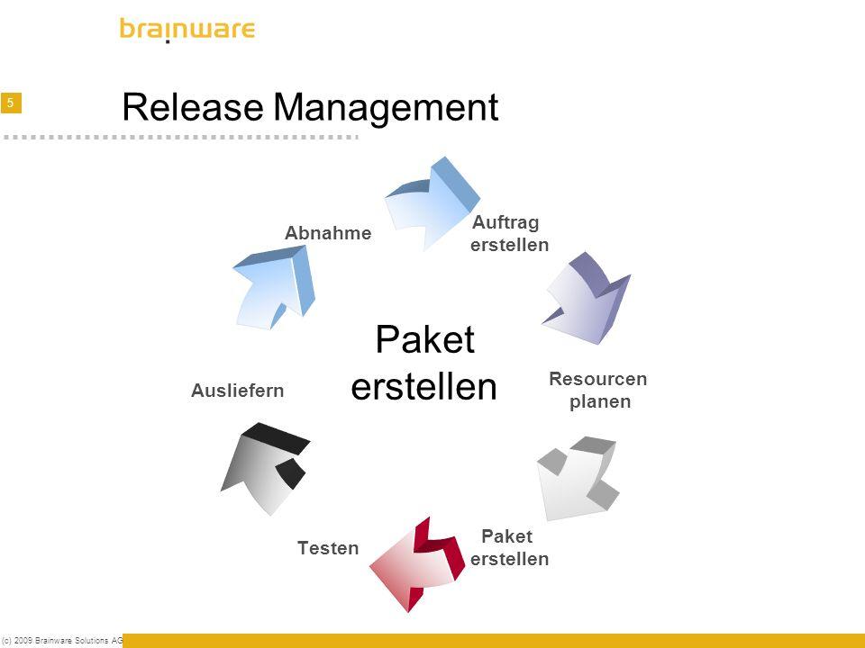 5 (c) 2009 Brainware Solutions AG Release Management Paket erstellen