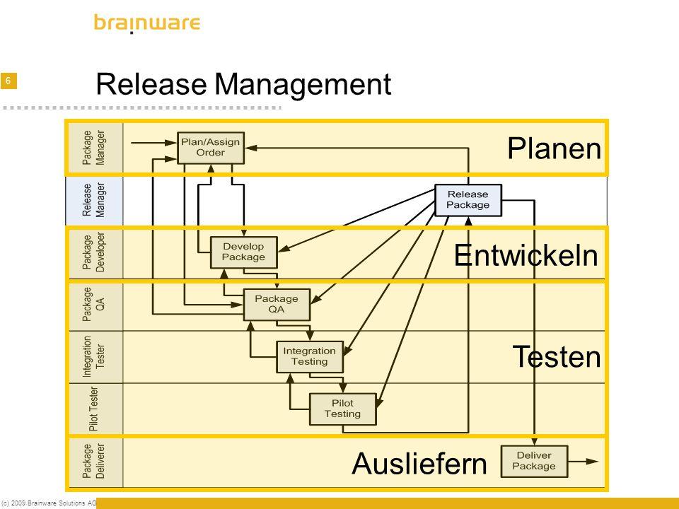 6 (c) 2009 Brainware Solutions AG Release Management Planen Entwickeln Testen Ausliefern