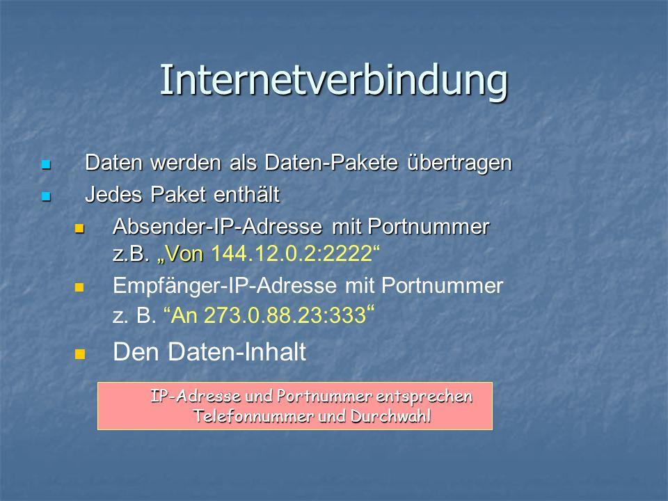 Internetverbindung Daten werden als Daten-Pakete übertragen Daten werden als Daten-Pakete übertragen Jedes Paket enthält Jedes Paket enthält Absender-IP-Adresse mit Portnummer z.B.