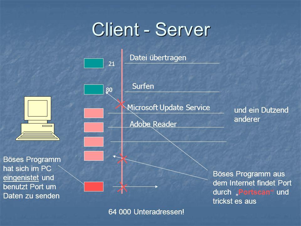 Client - Server 80 21 Datei übertragen Surfen 64 000 Unteradressen.