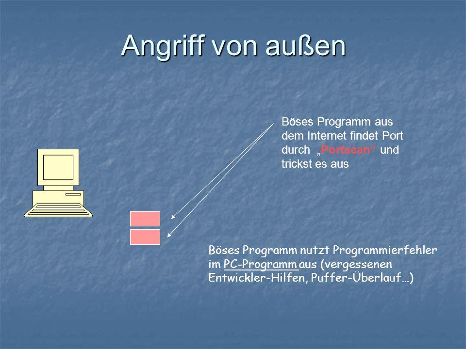 Angriff von außen Böses Programm aus dem Internet findet Port durch Portscan und trickst es aus Böses Programm nutzt Programmierfehler im PC-Programm aus (vergessenen Entwickler-Hilfen, Puffer-Überlauf…)