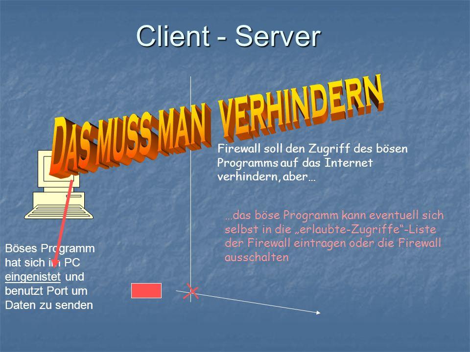 Client - Server Firewall soll den Zugriff des bösen Programms auf das Internet verhindern, aber… …das böse Programm kann eventuell sich selbst in die erlaubte-Zugriffe-Liste der Firewall eintragen oder die Firewall ausschalten Böses Programm hat sich im PC eingenistet und benutzt Port um Daten zu senden