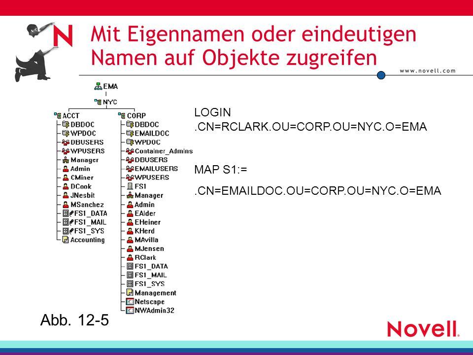 Mit Eigennamen oder eindeutigen Namen auf Objekte zugreifen LOGIN.CN=RCLARK.OU=CORP.OU=NYC.O=EMA MAP S1:=.CN=EMAILDOC.OU=CORP.OU=NYC.O=EMA Abb.