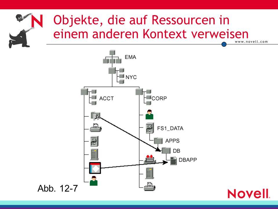 Objekte, die auf Ressourcen in einem anderen Kontext verweisen Abb. 12-7