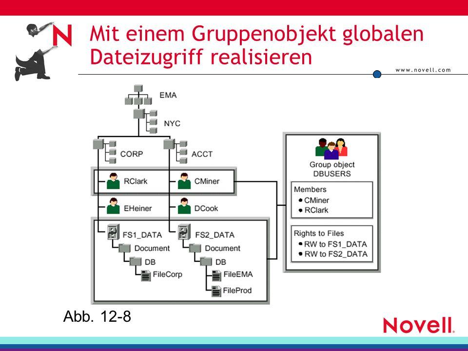 Mit einem Gruppenobjekt globalen Dateizugriff realisieren Abb. 12-8
