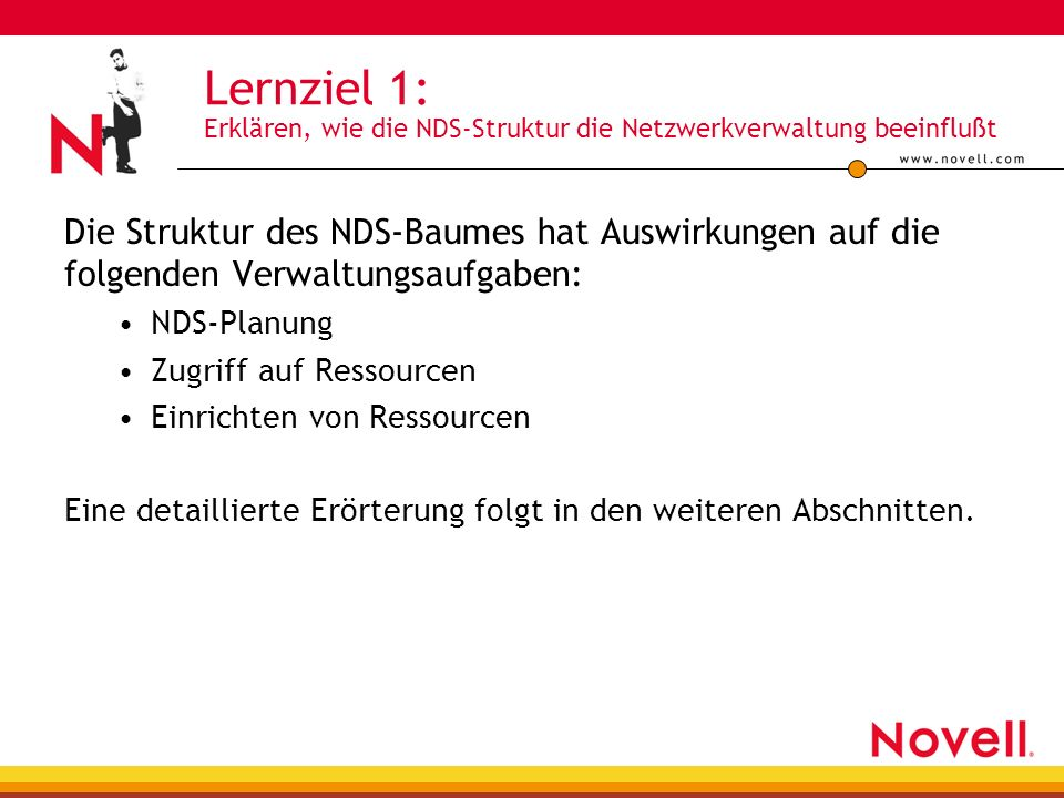 Lernziel 1: Erklären, wie die NDS-Struktur die Netzwerkverwaltung beeinflußt Die Struktur des NDS-Baumes hat Auswirkungen auf die folgenden Verwaltungsaufgaben: NDS-Planung Zugriff auf Ressourcen Einrichten von Ressourcen Eine detaillierte Erörterung folgt in den weiteren Abschnitten.