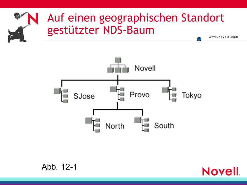 Auf einen geographischen Standort gestützter NDS-Baum Abb. 12-1