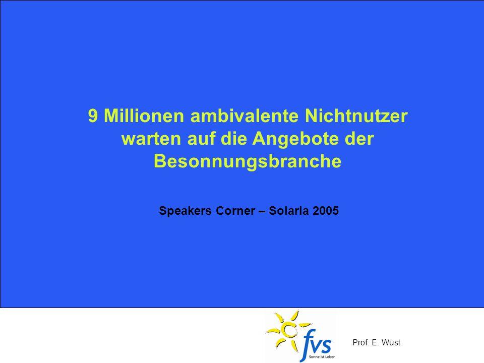Prof.E. Wüst Wirtschaftsdaten der Branche in Deutschland 5-Jahres-Entwicklung der Branche (in Mio.