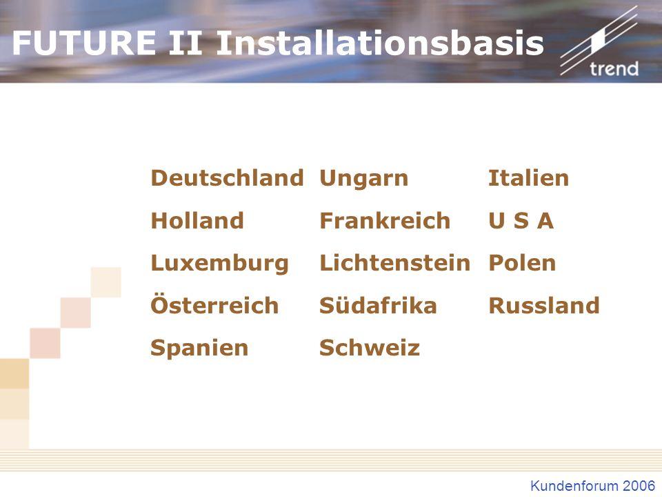 Kundenforum 2006 FUTURE II Installationsbasis DeutschlandUngarnItalien HollandFrankreichU S A LuxemburgLichtensteinPolen ÖsterreichSüdafrikaRussland S