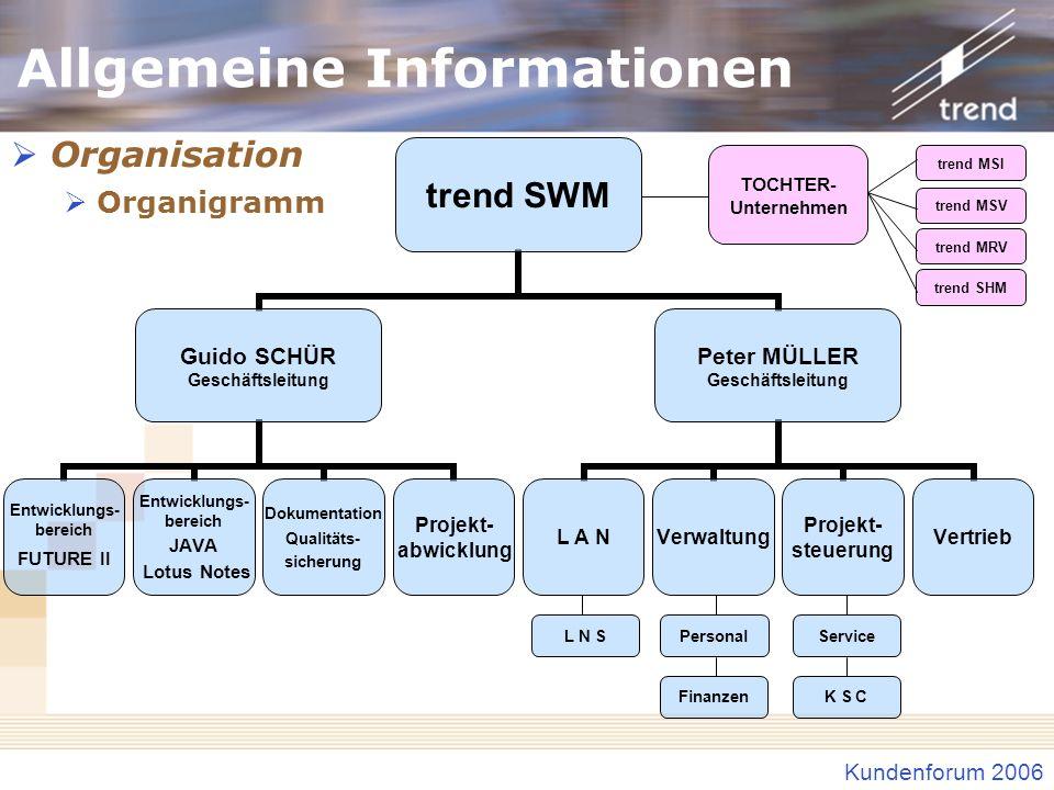 Kundenforum 2006 Allgemeine Informationen Organisation Organigramm TOCHTER- Unternehmen trend MSI trend MSV trend MRV trend SHM Finanzen Personal K S