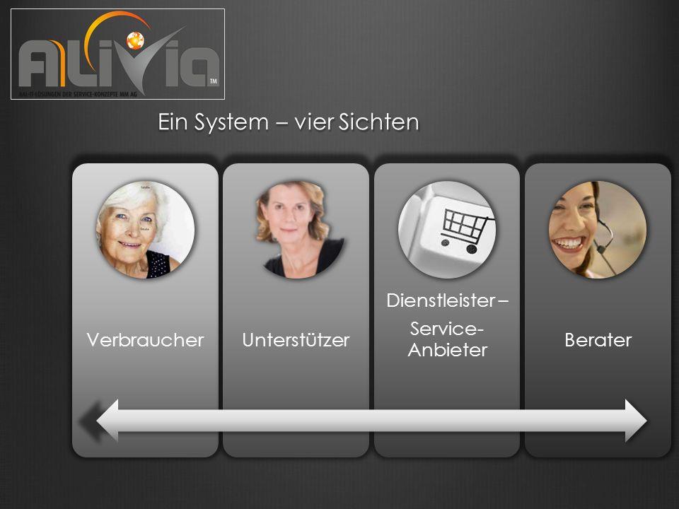 Ein System – vier Sichten Ein System – vier Sichten VerbraucherUnterstützer Dienstleister – Service- Anbieter Berater
