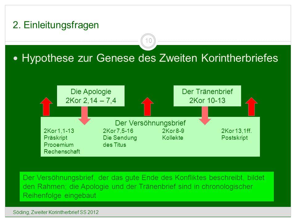 2. Einleitungsfragen Söding, Zweiter Korintherbrief SS 2012 10 Hypothese zur Genese des Zweiten Korintherbriefes Die Apologie 2Kor 2,14 – 7,4 Der Trän