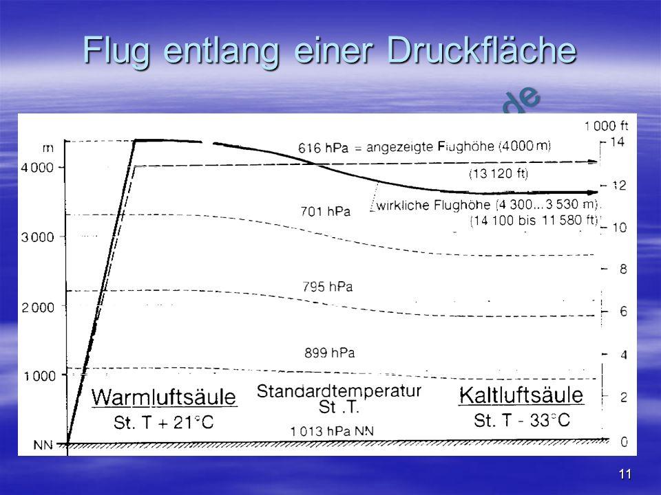 NO COPY – www.fliegerbreu.de 11 Flug entlang einer Druckfläche Schiffmann7: Abb 4.3.9