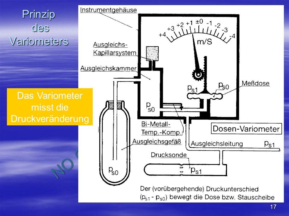 NO COPY – www.fliegerbreu.de 17 Prinzip des Variometers Das Variometer misst die Druckveränderung Schiffmann7: Abb 4.3.13