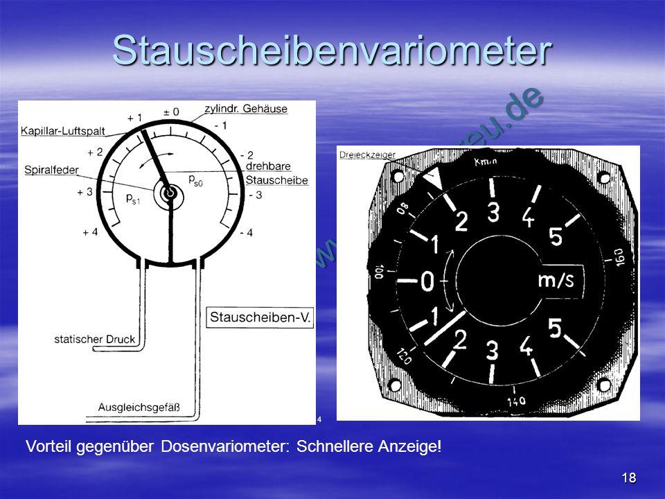 NO COPY – www.fliegerbreu.de 18 Stauscheibenvariometer Schiffmann7: Abb 4.3.14 Schiffmann7: Abb 4.3.11 Vorteil gegenüber Dosenvariometer: Schnellere A