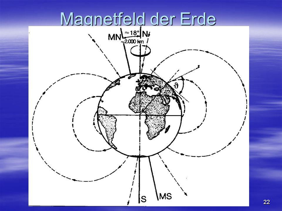 NO COPY – www.fliegerbreu.de 22 Magnetfeld der Erde Schiffmann7: Abb 4.3.26