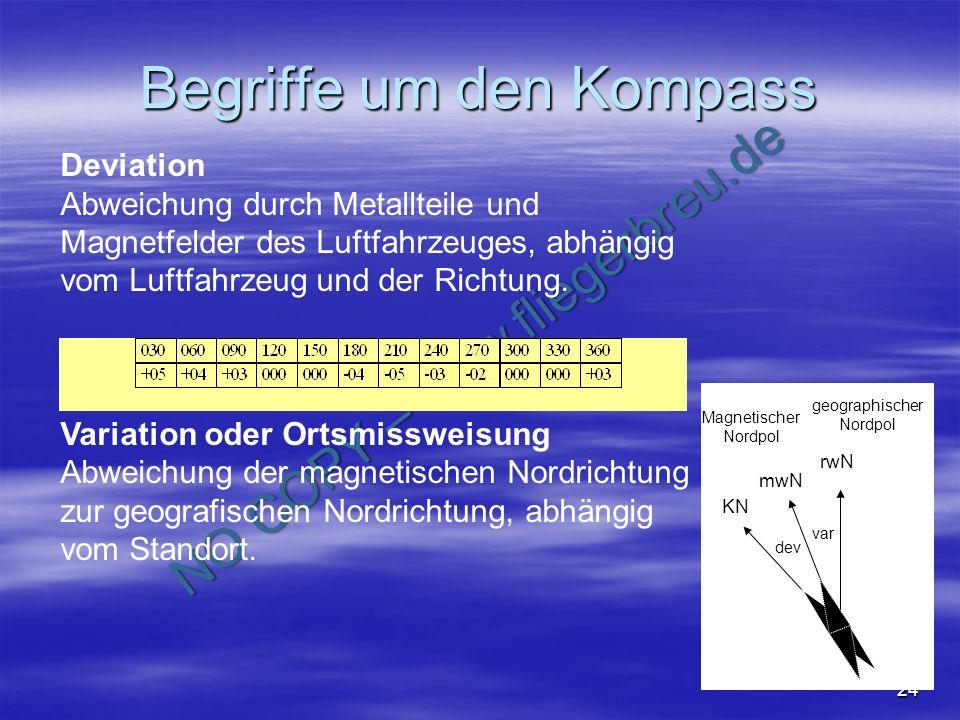 NO COPY – www.fliegerbreu.de 24 Deviation Abweichung durch Metallteile und Magnetfelder des Luftfahrzeuges, abhängig vom Luftfahrzeug und der Richtung