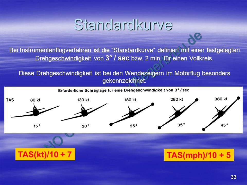 NO COPY – www.fliegerbreu.de 33 Standardkurve Bei Instrumentenflugverfahren ist die Standardkurve definiert mit einer festgelegten Drehgeschwindigkeit