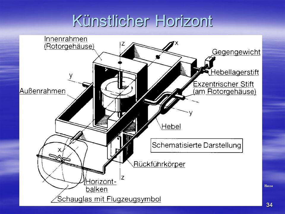 NO COPY – www.fliegerbreu.de 34 Künstlicher Horizont Hesse