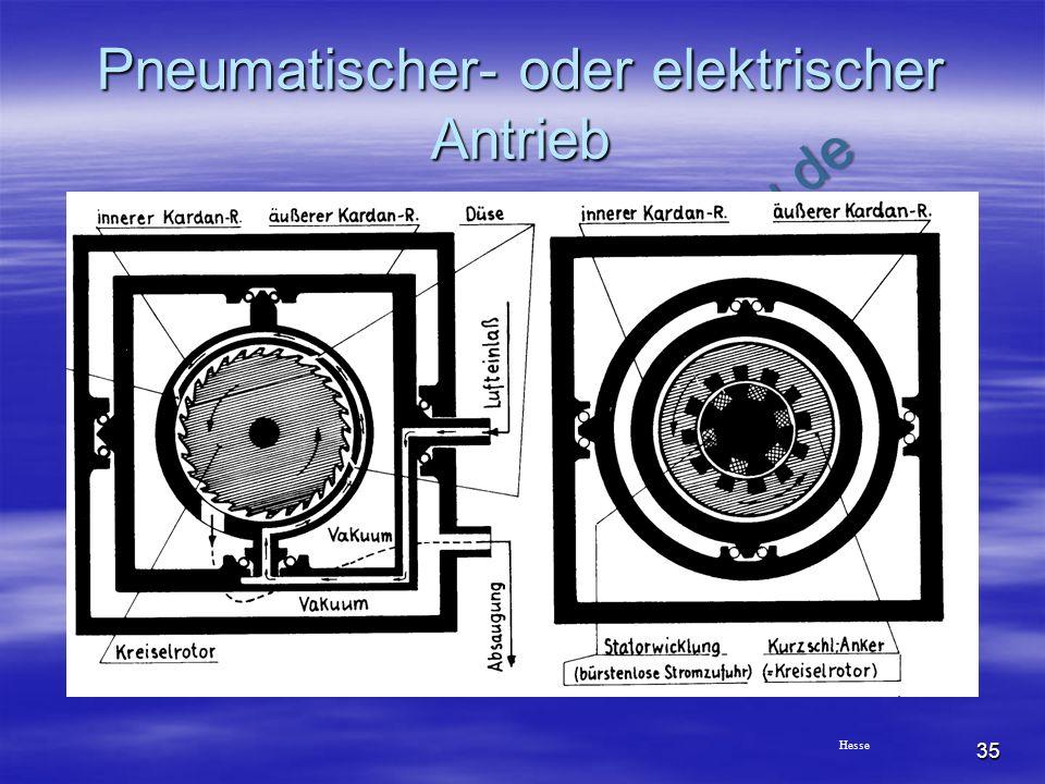 NO COPY – www.fliegerbreu.de 35 Pneumatischer- oder elektrischer Antrieb Hesse