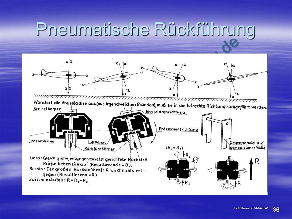 NO COPY – www.fliegerbreu.de 36 Pneumatische Rückführung Schiffmann7: Abb 4.3.45