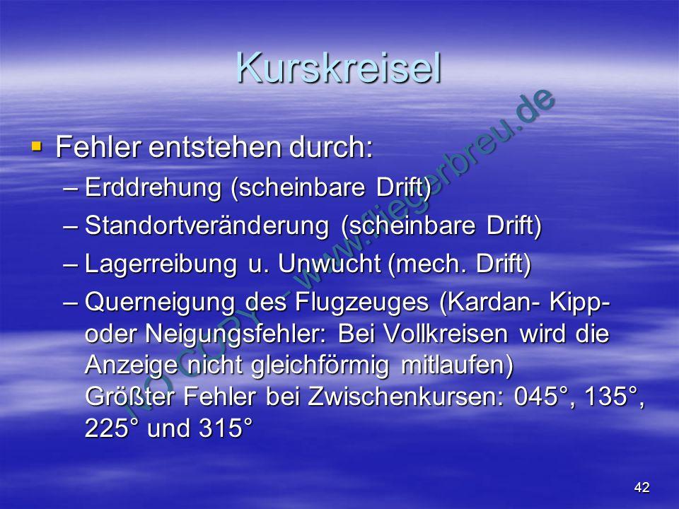 NO COPY – www.fliegerbreu.de 42 Kurskreisel Fehler entstehen durch: Fehler entstehen durch: –Erddrehung (scheinbare Drift) –Standortveränderung (schei