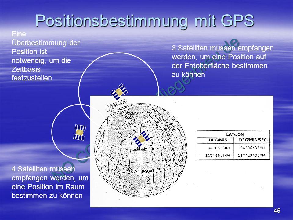 NO COPY – www.fliegerbreu.de 45 Positionsbestimmung mit GPS 3 Satelliten müssen empfangen werden, um eine Position auf der Erdoberfläche bestimmen zu