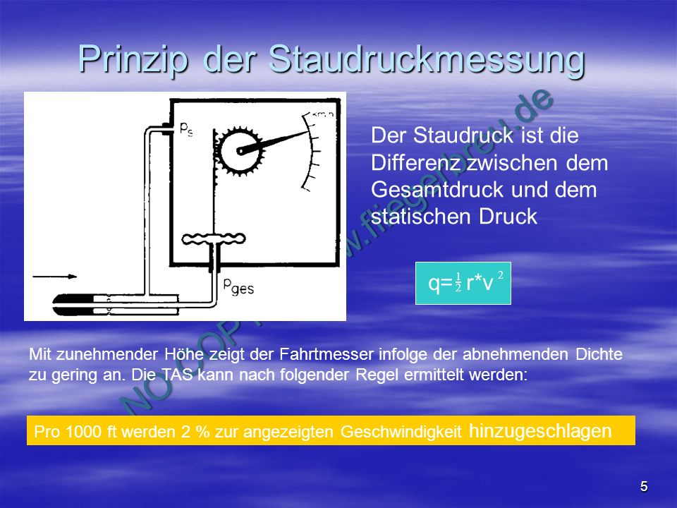 NO COPY – www.fliegerbreu.de 5 Prinzip der Staudruckmessung Der Staudruck ist die Differenz zwischen dem Gesamtdruck und dem statischen Druck Mit zune