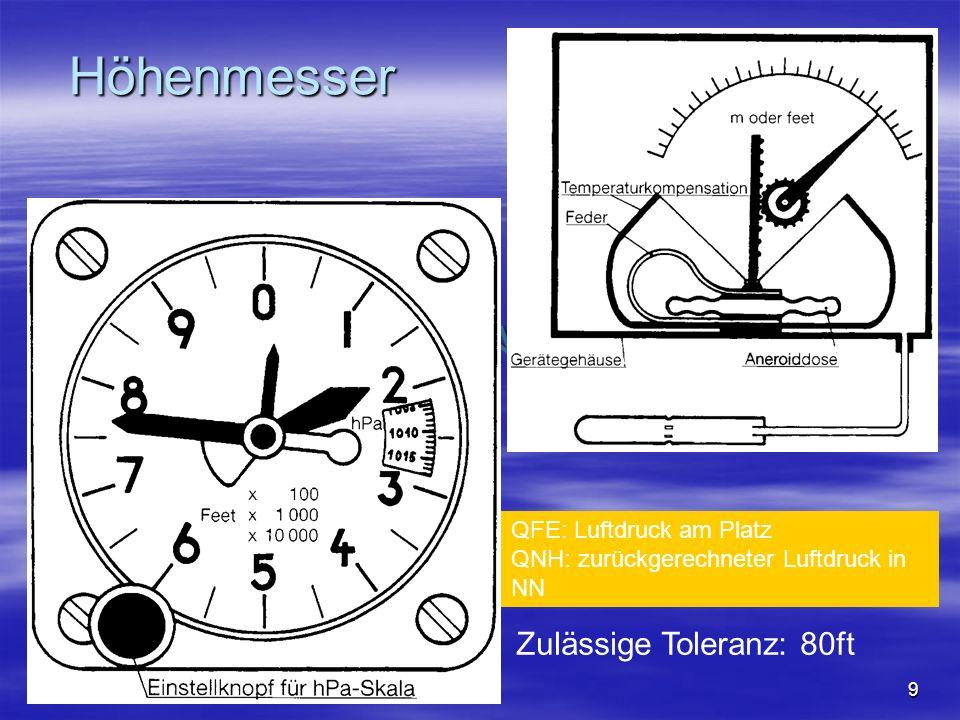 NO COPY – www.fliegerbreu.de 9 Höhenmesser QFE: Luftdruck am Platz QNH: zurückgerechneter Luftdruck in NN Schiffmann7: Abb 4.3.7 Schiffmann7: Abb 4.3.