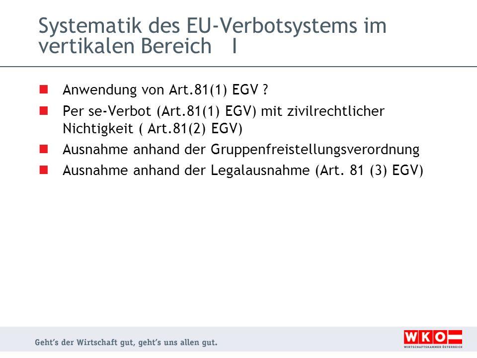Wirkung der GVO in Österreich Bei Anwendung des EU-Wettbewerbsrechtes: unmittelbare Geltung durch VO-Charakter; allerdings nur mehr deklaratorisch Unterhalb der Schwelle der Anwendung des EU- Wettbewerbsrechtes : de facto Geltung über Legalausnahme in § 2 KartG 2005, welche Art.