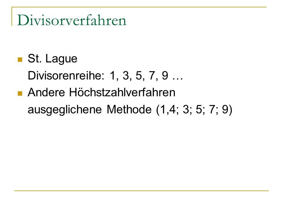 Divisorverfahren St. Lague Divisorenreihe: 1, 3, 5, 7, 9 … Andere Höchstzahlverfahren ausgeglichene Methode (1,4; 3; 5; 7; 9)