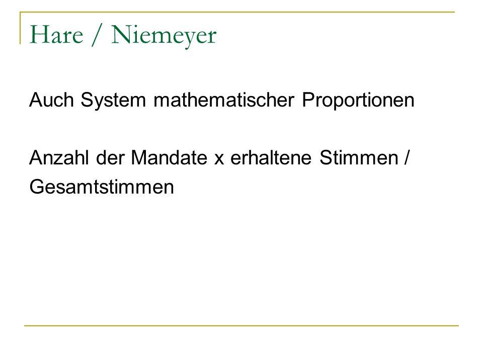 Hare / Niemeyer Auch System mathematischer Proportionen Anzahl der Mandate x erhaltene Stimmen / Gesamtstimmen