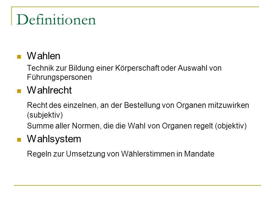 Verhältnis – oder Mehrheitswahl.VerhältniswahlMehrheitswahl Vertretung v.