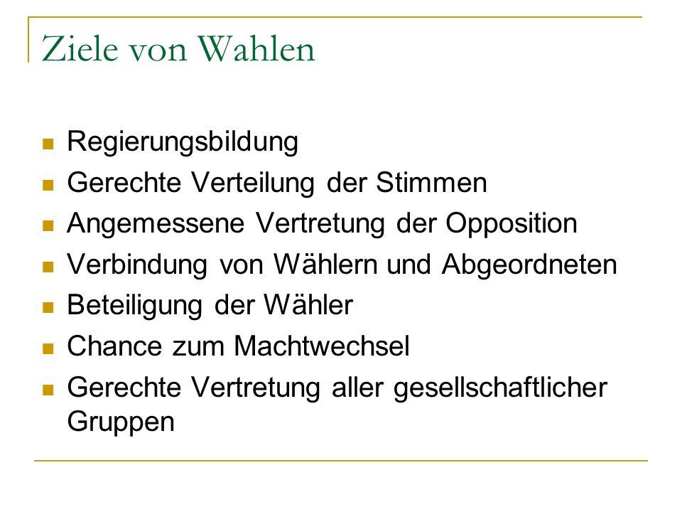 Typologie von Wahlsystemen I 1.Mehrheitswahl 1.1.