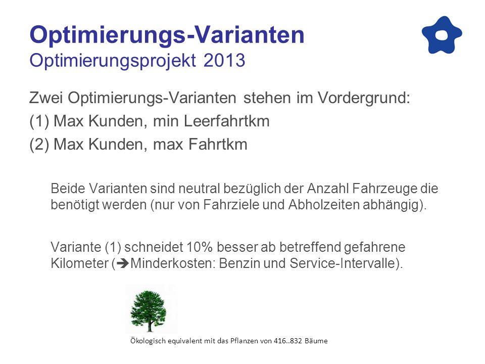 Optimierungs-Varianten Optimierungsprojekt 2013 Zwei Optimierungs-Varianten stehen im Vordergrund: (1) Max Kunden, min Leerfahrtkm (2) Max Kunden, max