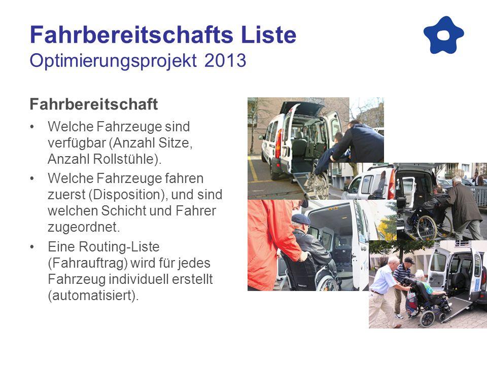 Optimierung, Kunden/Fahrt Optimierungsprojekt 2013 Max Kunden, min Leerfahrtkm Horitontal (x): Fahrzeug Laufnummer Vertikal (y): Anzahl Kunden (max, durchschnitt, min) Proben: 12 Schichten Durchschnittswerte: Fahrzeuge 15.3 Fahrzeuge/ Schicht (102.0%) Fahrtkm 603.3 km/Schicht Leerfahrtkm: 461.2 km/ Schicht (100%) Total: 1065 km/ Schicht (100%) 57.8 Kunden/ Schicht Max Kunden, max Fahrtkm Horitontal (x): Fahrzeug Laufnummer Vertikal (y): Anzahl Kunden (max, durchschnitt, min) Proben: 12 Schichten Durchschnittswerte: Fahrzeuge 15.0 Fahrzeuge/ Schicht (100%) Fahrtkm 605.0 km/Schicht Leerfahrtkm: 559.2 km/ Schicht (121.0%) Total: 1164 km/ Schicht (109.4%) 57.9 Kunden/ Schicht