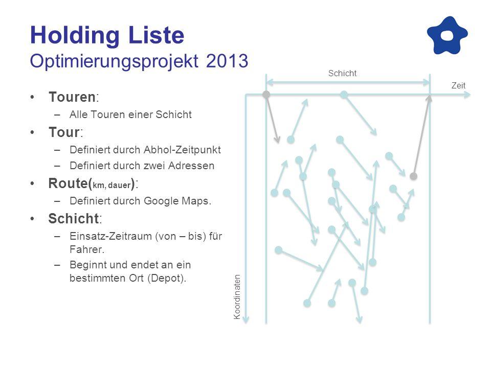 Holding Liste Optimierungsprojekt 2013 Touren: –Alle Touren einer Schicht Tour: –Definiert durch Abhol-Zeitpunkt –Definiert durch zwei Adressen Route( km, dauer ): –Definiert durch Google Maps.